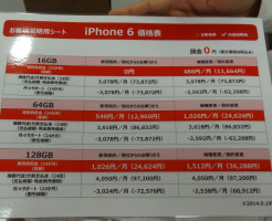 iPhone6のドコモの料金プラン