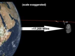 小惑星が地球に衝突!